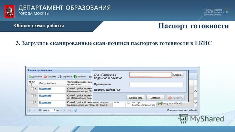 Общая схема работы Паспорт готовности 3. Загрузить сканированные скан-подписи паспортов готовности в ЕКИС 9
