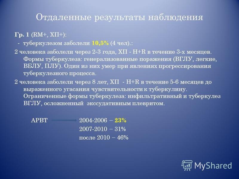 Отдаленные результаты наблюдения Гр. 1 (RM+, ХП+): - туберкулезом заболели 10,5% (4 чел).: 2 человека заболели через 2-3 года, ХП - H+R в течение 3-х месяцев. Формы туберкулеза: генерализованные поражения (ВГЛУ, легкие, ВБЛУ, ПЛУ). Один из них умер п