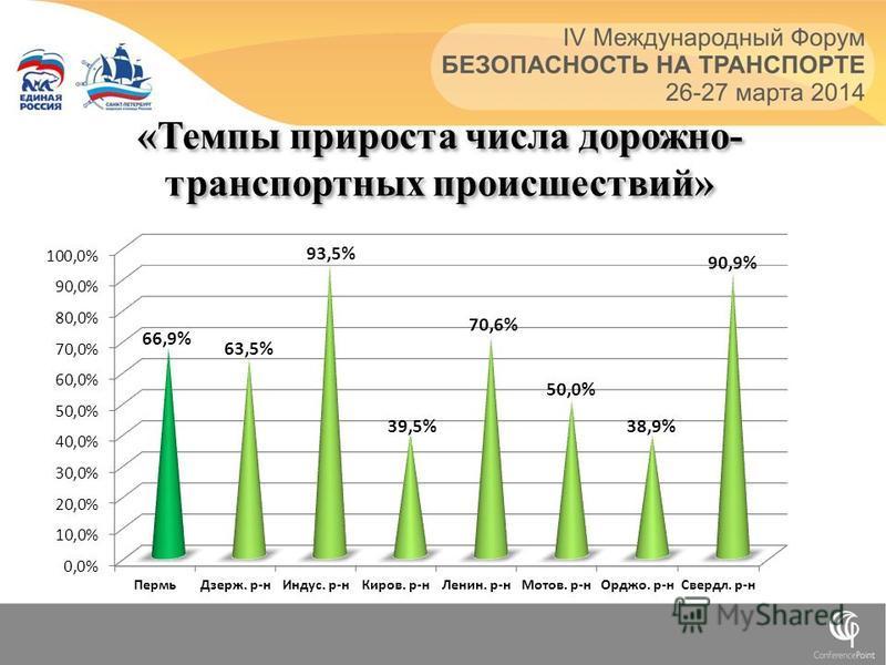 «Темпы прироста числа дорожно- транспортных происшествий»