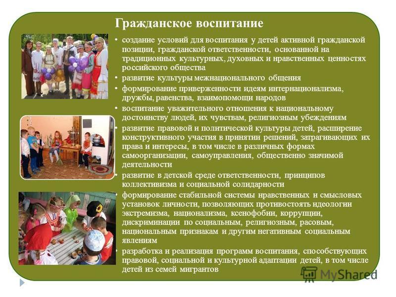 Гражданское воспитание создание условий для воспитания у детей активной гражданской позиции, гражданской ответственности, основанной на традиционных культурных, духовных и нравственных ценностях российского общества развитие культуры межнационального