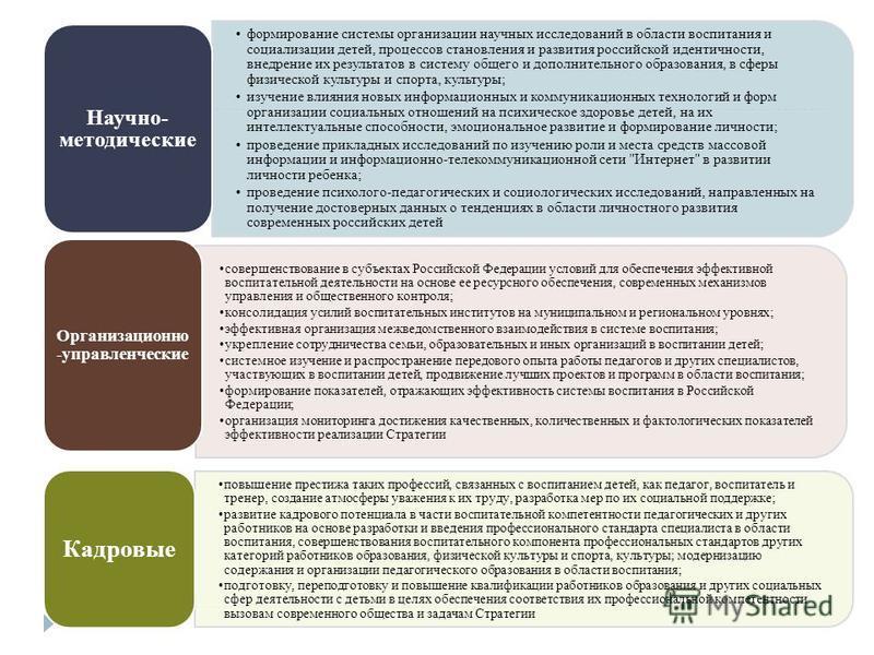 формирование системы организации научных исследований в области воспитания и социализации детей, процессов становления и развития российской идентичности, внедрение их результатов в систему общего и дополнительного образования, в сферы физической кул