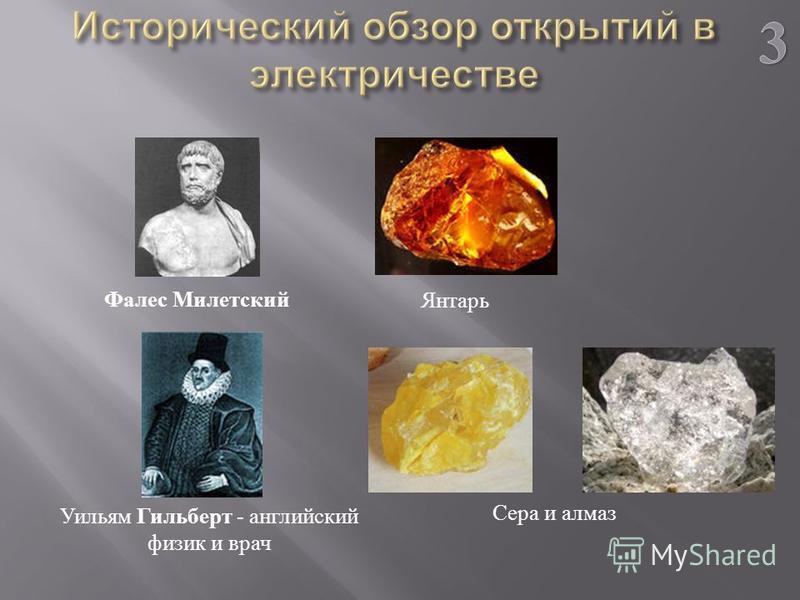 Фалес Милетский Сера и алмаз Уильям Гильберт - английский физик и врач Янтарь