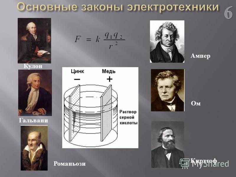 Романьози Кирхгоф Ампер Ом Кулон Гальвани