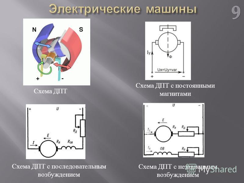 Схема ДПТ Схема ДПТ с последовательным возбуждением Схема ДПТ с независимым возбуждением Схема ДПТ с постоянными магнитами
