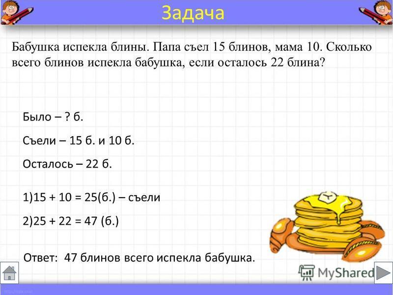 Бабушка испекла блины. Папа съел 15 блинов, мама 10. Сколько всего блинов испекла бабушка, если осталось 22 блина? Ответ: 47 блинов всего испекла бабушка. Задача 1)15 + 10 = 25(б.) – съели 2)25 + 22 = 47 (б.) Было – ? б. Съели – 15 б. и 10 б. Осталос