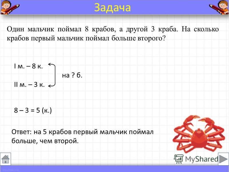 Один мальчик поймал 8 крабов, а другой 3 краба. На сколько крабов первый мальчик поймал больше второго? I м. – 8 к. на ? б. II м. – 3 к. 8 – 3 = 5 (к.) Ответ: на 5 крабов первый мальчик поймал больше, чем второй. Задача
