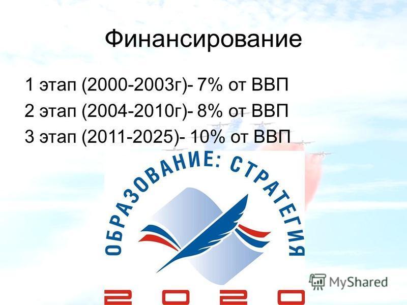 Финансирование 1 этап (2000-2003 г)- 7% от ВВП 2 этап (2004-2010 г)- 8% от ВВП 3 этап (2011-2025)- 10% от ВВП