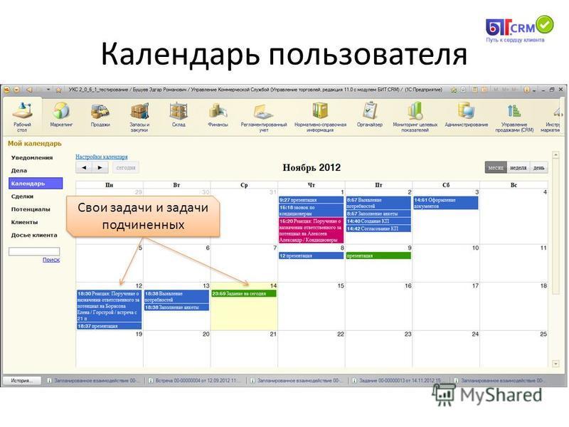 Календарь пользователя Свои задачи и задачи подчиненных