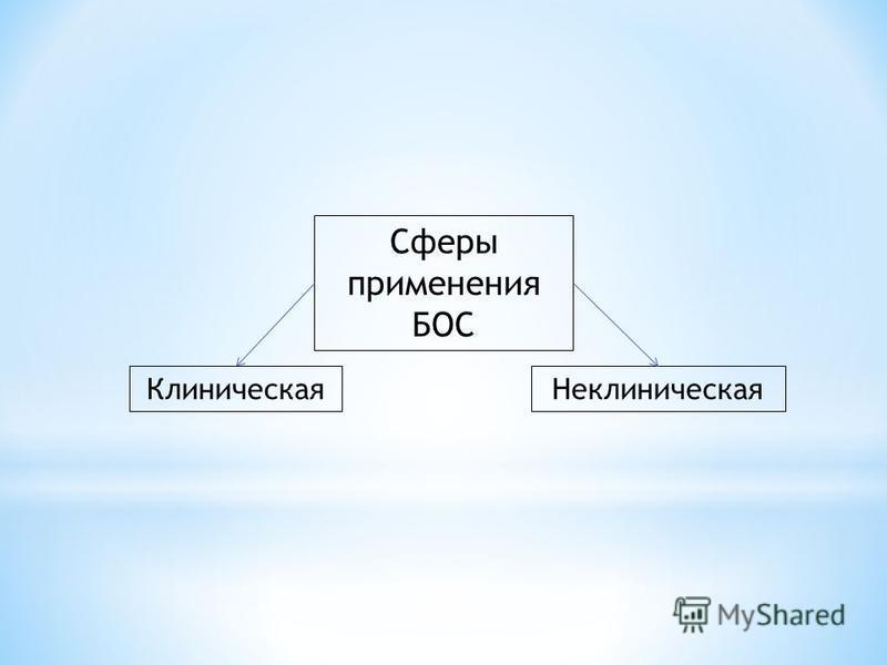 Сферы применения БОС Клиническая Неклиническая