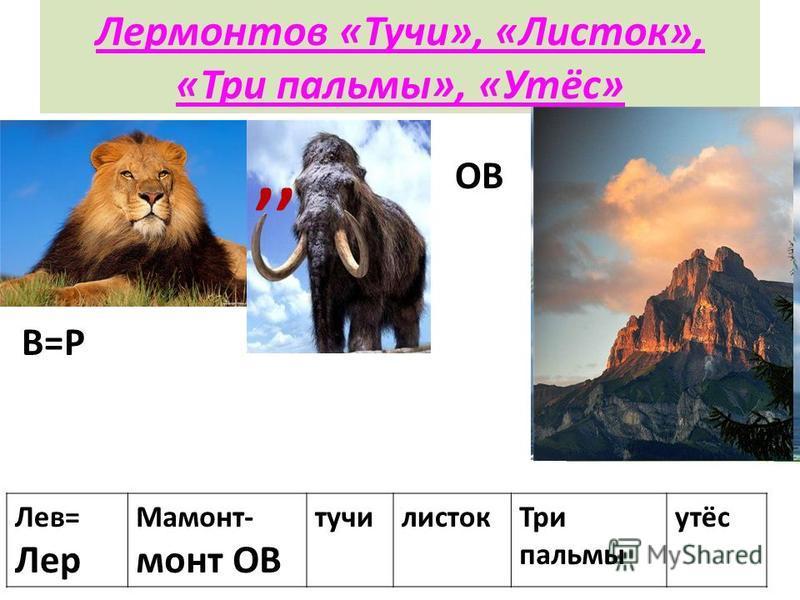 Лермонтов «Тучи», «Листок», «Три пальмы», «Утёс» Лев= Лер Мамонт- монт ОВ тучи листок Три пальмы утёс В=Р,, ОВ