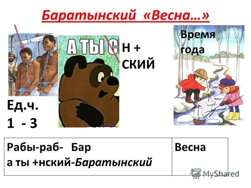 Баратынский «Весна…» Рабы-раб- Бар а ты +нский-Баратынский Весна Ед.ч. 1 - 3 Н + СКИЙ Время года