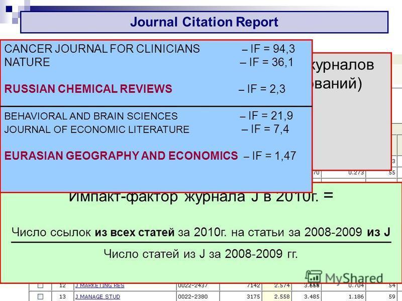 Импакт-фактор журнала J в 2010 г. = Число ссылок из всех статей за 2010 г. на статьи за 2008-2009 из J Число статей из J за 2008-2009 гг. Journal Citation Report Позволяет получать рейтинги журналов (на основании подсчета цитирований) - глобальный -