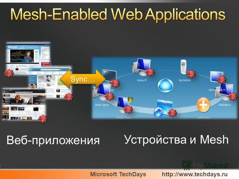 Microsoft TechDayshttp://www.techdays.ru Sync… Веб-приложения Устройства и Mesh