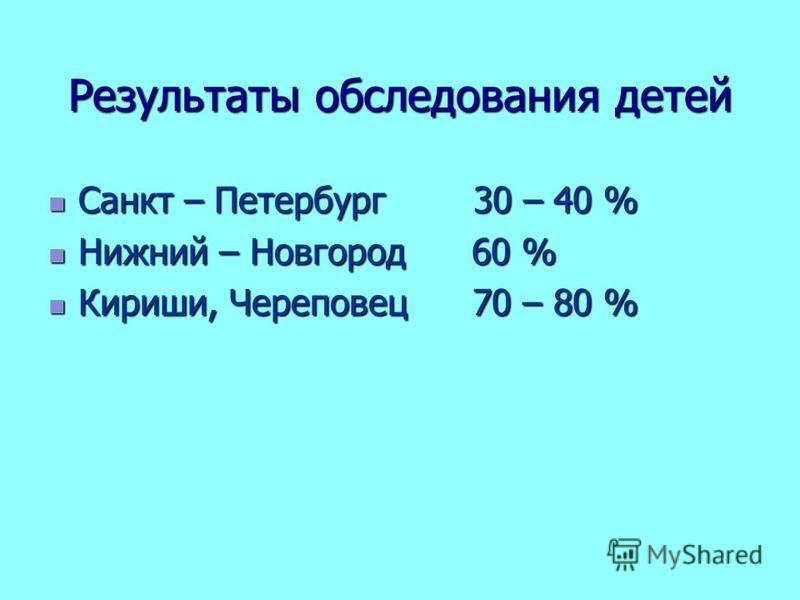 Результаты обследования детей Санкт – Петербург 30 – 40 % Санкт – Петербург 30 – 40 % Нижний – Новгород 60 % Нижний – Новгород 60 % Кириши, Череповец 70 – 80 % Кириши, Череповец 70 – 80 %
