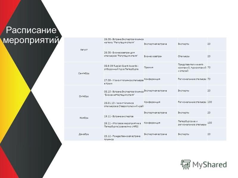 Расписание мероприятий Август 26.08 - Встреча Экспертов Альянса на тему