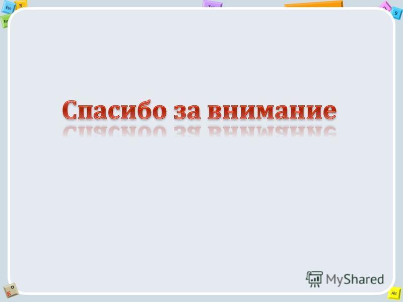 2 Tab 9 Alt Ins Esc End OЩOЩ