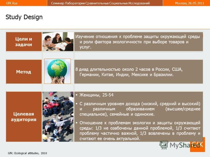 18 GfK Rus Семинар Лаборатории Сравнительных Социальных Исследований Москва, 26.05.2011 Study Design GfK: Ecological attitudes, 2010