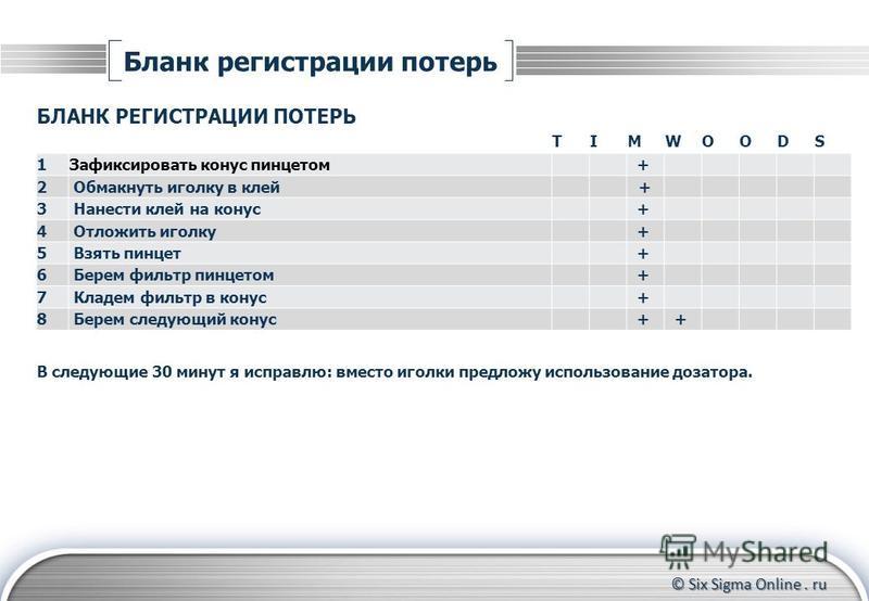 © Six Sigma Online. ru Бланк регистрации потерь БЛАНК РЕГИСТРАЦИИ ПОТЕРЬ TIMWOODS 1Зафиксировать конус пинцетом + 2 Обмакнуть иголку в клей + 3 Нанести клей на конус + 4 Отложить иголку + 5 Взять пинцет + 6 Берем фильтр пинцетом + 7 Кладем фильтр в к