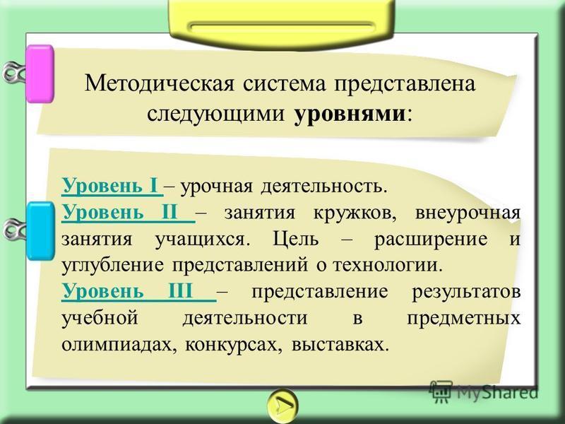 Методическая система представлена следующими уровнями: Уровень I Уровень I – урочная деятельность. Уровень II Уровень II – занятия кружков, внеурочная занятия учащихся. Цель – расширение и углубление представлений о технологии. Уровень III Уровень II