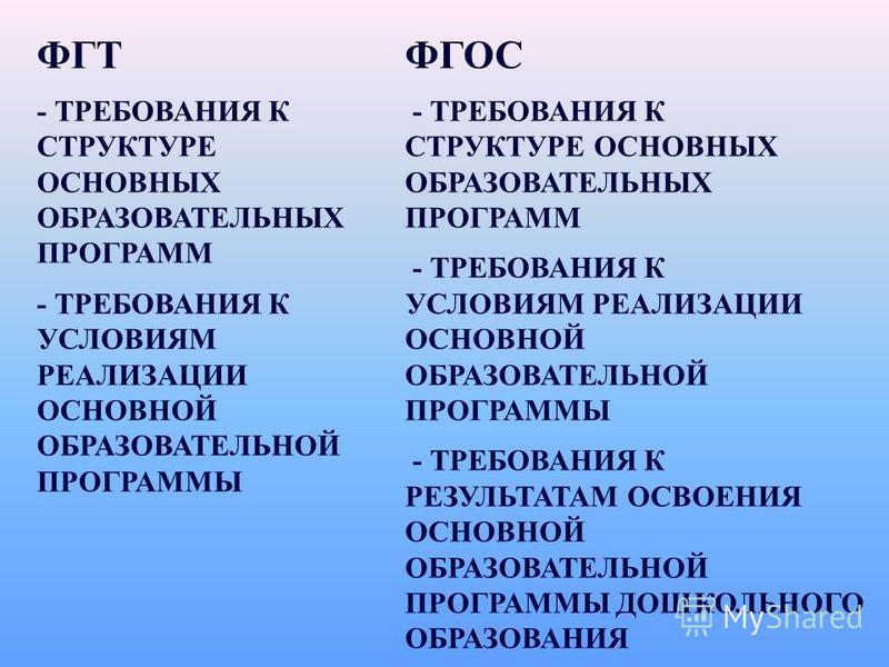 ФГТ - ТРЕБОВАНИЯ К СТРУКТУРЕ ОСНОВНЫХ ОБРАЗОВАТЕЛЬНЫХ ПРОГРАММ - ТРЕБОВАНИЯ К УСЛОВИЯМ РЕАЛИЗАЦИИ ОСНОВНОЙ ОБРАЗОВАТЕЛЬНОЙ ПРОГРАММЫ ФГОС - ТРЕБОВАНИЯ К СТРУКТУРЕ ОСНОВНЫХ ОБРАЗОВАТЕЛЬНЫХ ПРОГРАММ - ТРЕБОВАНИЯ К УСЛОВИЯМ РЕАЛИЗАЦИИ ОСНОВНОЙ ОБРАЗОВАТ