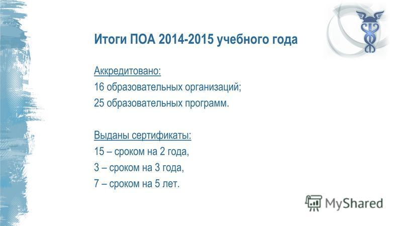 Итоги ПОА 2014-2015 учебного года Аккредитовано: 16 образовательных организаций; 25 образовательных программ. Выданы сертификаты: 15 – сроком на 2 года, 3 – сроком на 3 года, 7 – сроком на 5 лет.