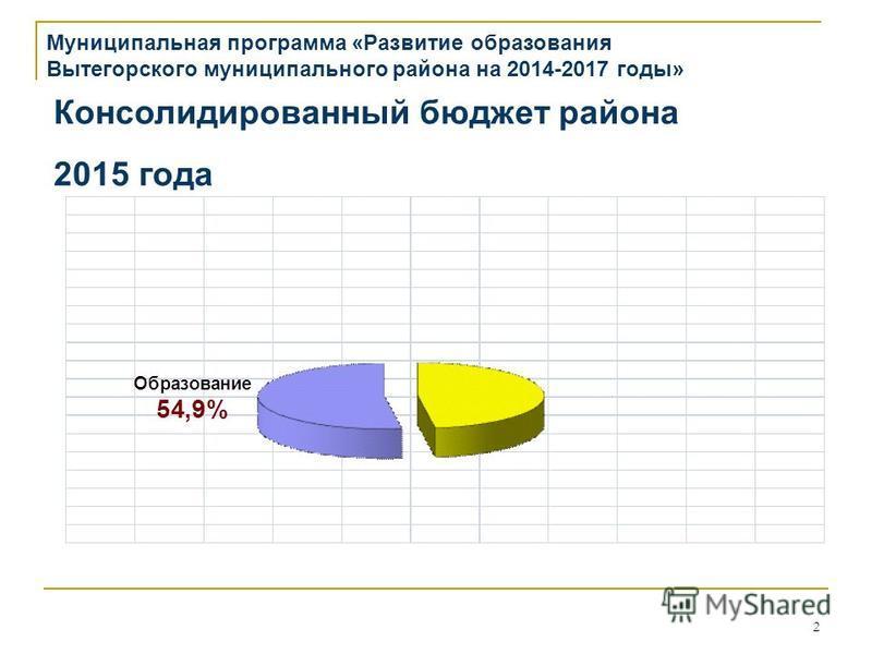 2 Муниципальная программа «Развитие образования Вытегорского муниципального района на 2014-2017 годы» Консолидированный бюджет района 2015 года
