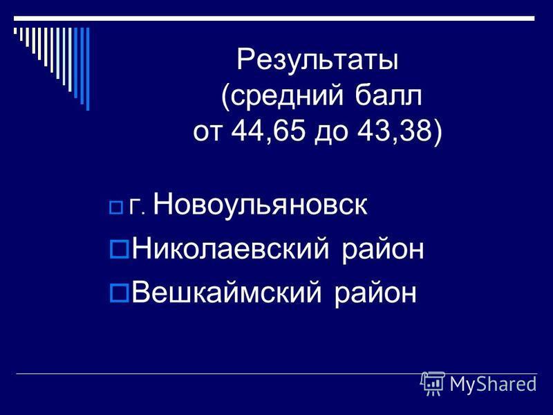 Результаты (средний балл от 44,65 до 43,38) Г. Новоульяновск Николаевский район Вешкаймский район