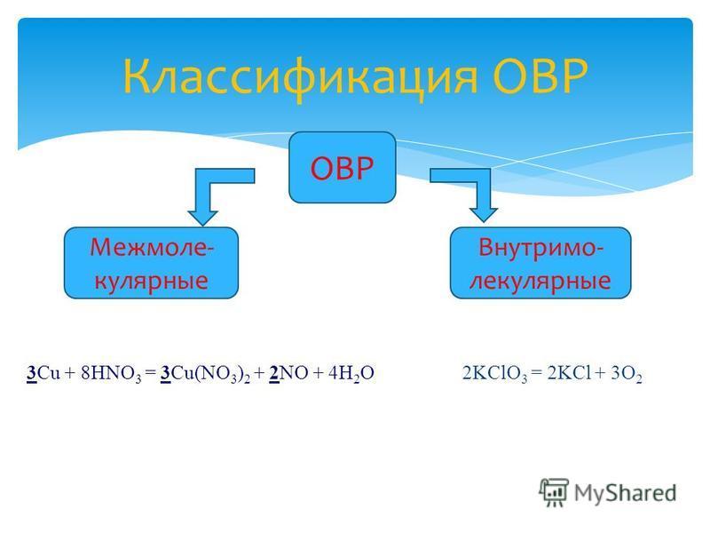 3Cu + 8HNO 3 = 3Cu(NO 3 ) 2 + 2NO + 4H 2 O 2KClO 3 = 2KCl + 3O 2 Классификация ОВР ОВР Межмоле- кулярные Внутримо- лекулярные