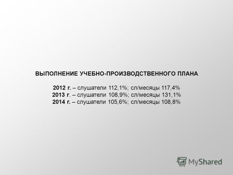 ВЫПОЛНЕНИЕ УЧЕБНО-ПРОИЗВОДСТВЕННОГО ПЛАНА 2012 г. – слушатели 112,1%; сл/месяцы 117,4% 2013 г. – слушатели 108,9%; сл/месяцы 131,1% 2014 г. – слушатели 105,6%; сл/месяцы 108,8%