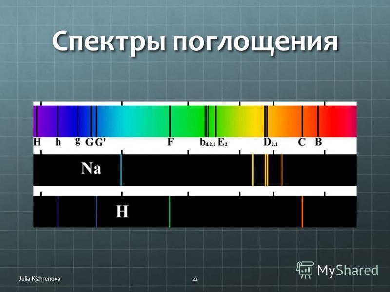 Спектры поглощения Julia Kjahrenova22