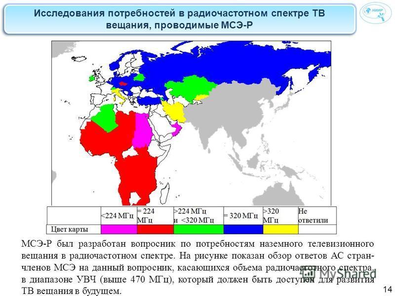 Исследования потребностей в радиочастотном спектре ТВ вещания, проводимые МСЭ-Р 14 МСЭ-Р был разработан вопросник по потребностям наземного телевизионного вещания в радиочастотном спектре. На рисунке показан обзор ответов АС стран- членов МСЭ на данн