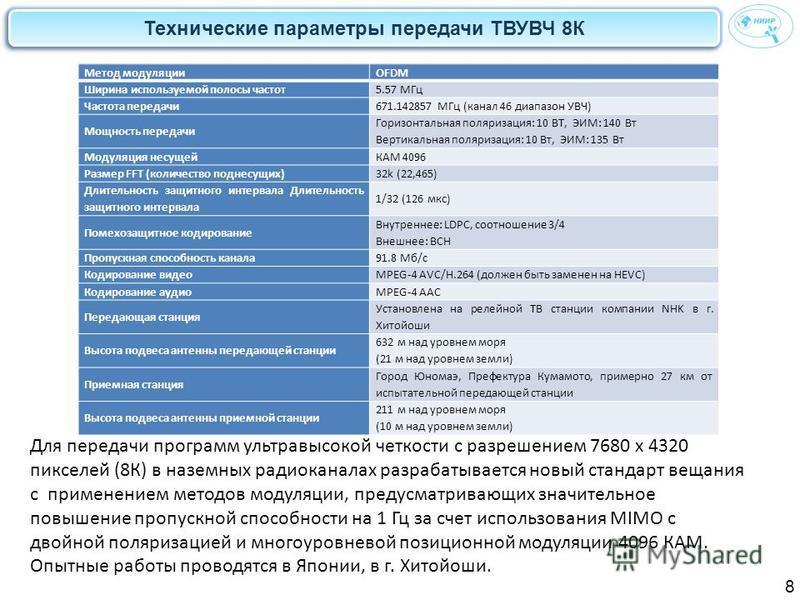Технические параметры передачи ТВУВЧ 8К 8 Метод модуляцииOFDM Ширина используемой полосы частот 5.57 МГц Частота передачи 671.142857 МГц (канал 46 диапазон УВЧ) Мощность передачи Горизонтальная поляризация: 10 ВТ, ЭИМ: 140 Вт Вертикальная поляризация