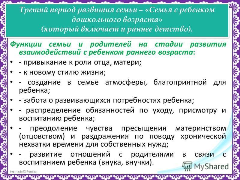 http://linda6035.ucoz.ru/ Третий период развития семьи – «Семья с ребенком дошкольного возраста» (который включает и раннее детство). Функции семьи и родителей на стадии развития взаимодействий с ребенком раннего возраста: - привыкание к роли отца, м