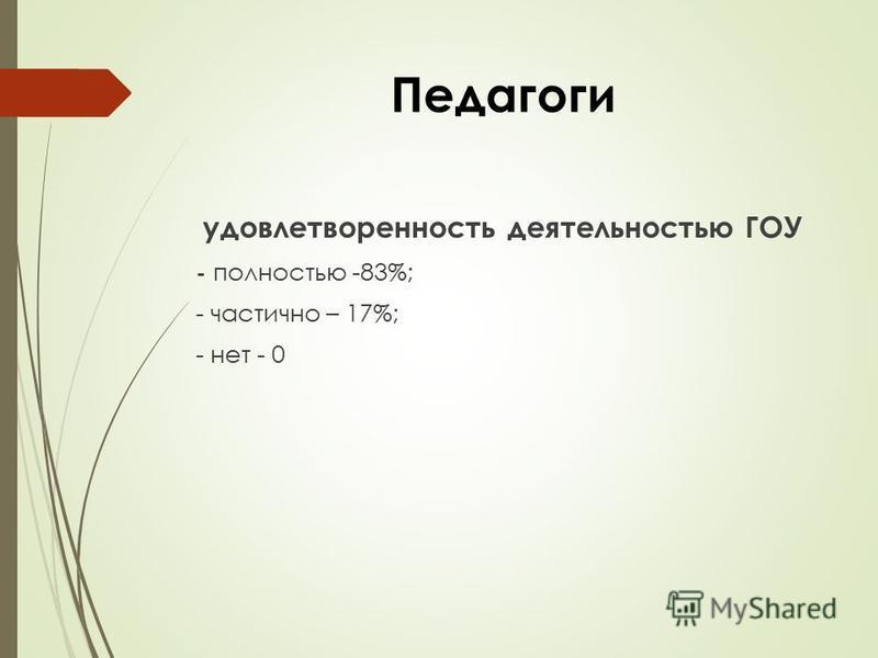 Педагоги удовлетворенность деятельностью ГОУ - полностью -83%; - частично – 17%; - нет - 0