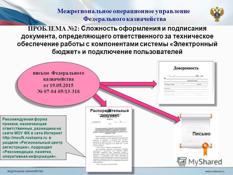 ПРОБЛЕМА 2: Сложность оформления и подписания документа, определяющего ответственного за техническое обеспечение работы с компонентами системы «Электронный бюджет» и подключение пользователей Рекомендуемая форма приказа, назначающая ответственных, ра