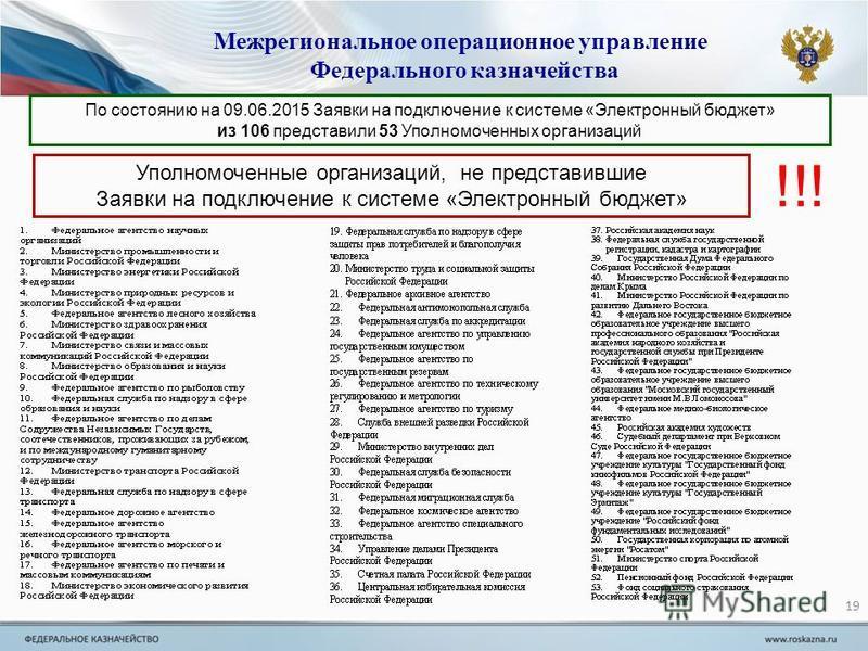 По состоянию на 09.06.2015 Заявки на подключение к системе «Электронный бюджет» из 106 представили 53 Уполномоченных организаций 19 Межрегиональное операционное управление Федерального казначейства Уполномоченные организаций, не представившие Заявки
