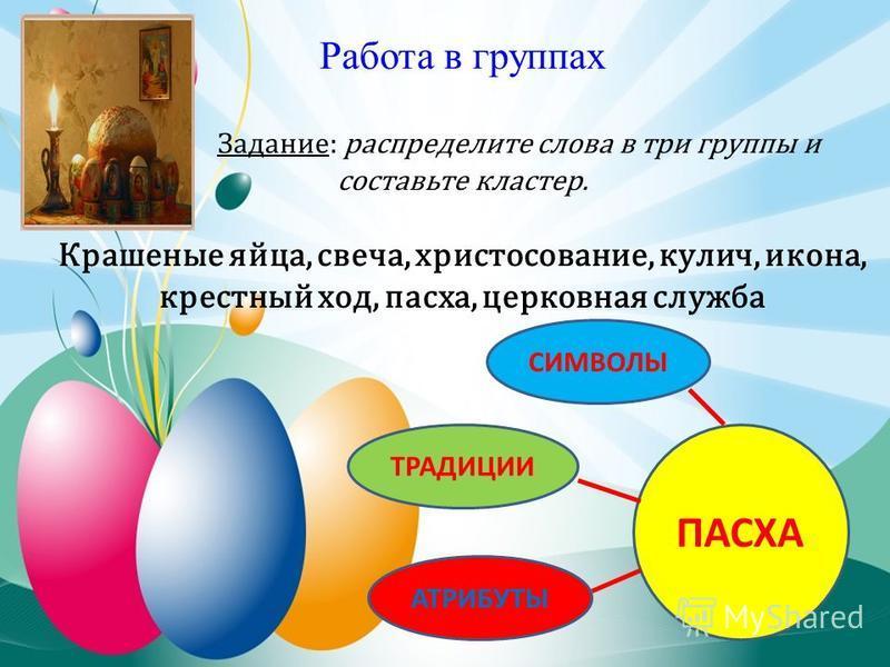 Работа в группах Задание: распределите слова в три группы и составьте кластер. Крашеные яйца, свеча, христосование, кулич, икона, кресттный ход, пасха, церковная служба ПАСХА СИМВОЛЫ АТРИБУТЫ ТРАДИЦИИ
