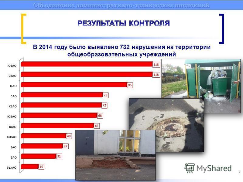 1 В 2014 году было выявлено 732 нарушения на территории общеобразовательных учреждений