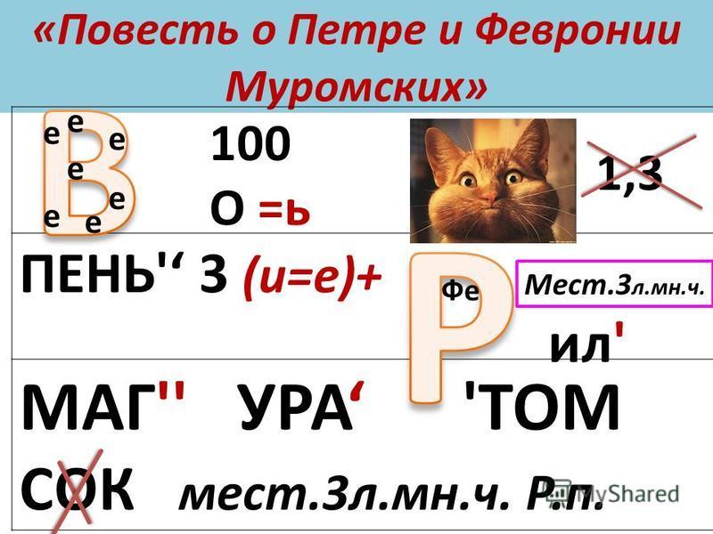 «Повесть о Петре и Февронии Муромских» ПЕНЬ' 3 (и=е)+ МАГ'' УРА 'ТОМ СОК мест.3 л.мн.ч. Р.п. е е е е е е е 100 О =ь 1,3 Фе Мест.3 л.мн.ч. ил'