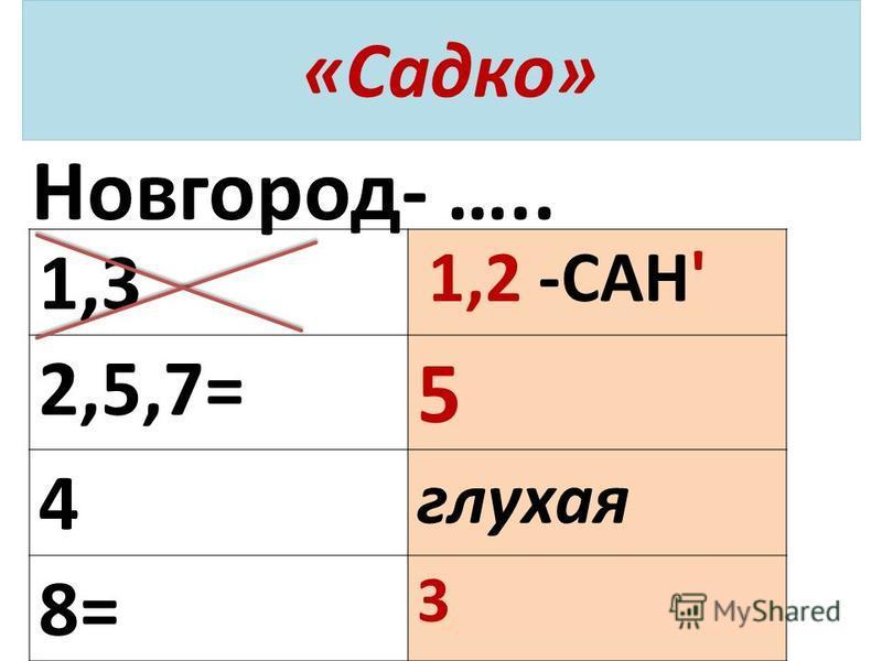 «Садко» Новгород- ….. 1,3 2,5,7= 5 4 глухая 8= 3 1,2 -САН'