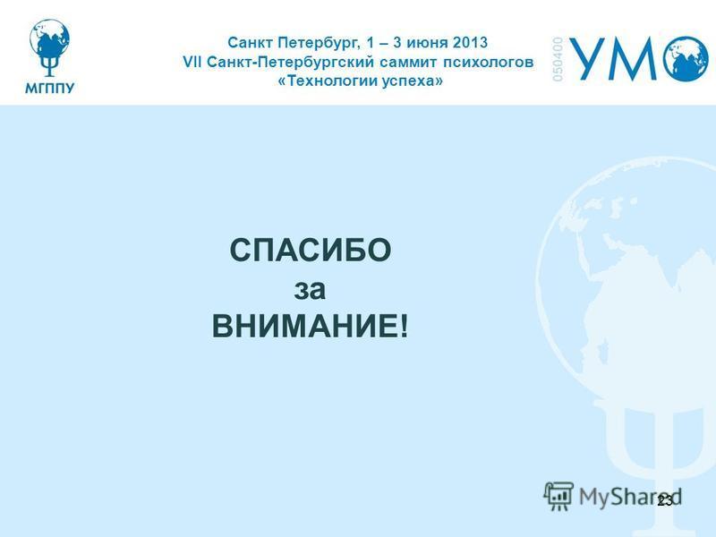 Санкт Петербург, 1 – 3 июня 2013 VII Санкт-Петербургский саммит психологов «Технологии успеха» СПАСИБО за ВНИМАНИЕ! 23