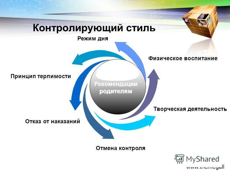 LOGO www.themegall ery.com Контролирующий стиль Творческая деятельность Физическое воспитание Принцип терпимости Отказ от наказаний Отмена контроля Режим дня Рекомендацииродителям