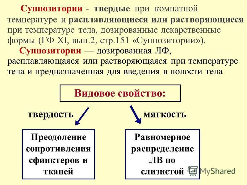 Суппозитории - твердые при комнатной температуре и расплавляющиеся или растворяющиеся при температуре тела, дозированные лекарственные формы (ГФ XI, вып.2, стр.151 «Суппозитории»). Суппозитории дозированная ЛФ, расплавляющаяся или растворяющаяся при