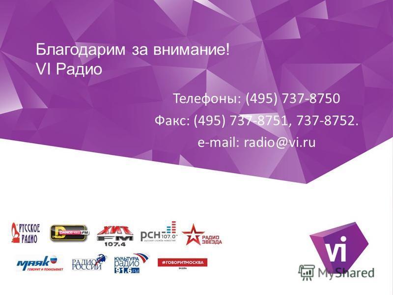 ` AQH (000) Динамика аудитории радио ХИТ FM. Россия
