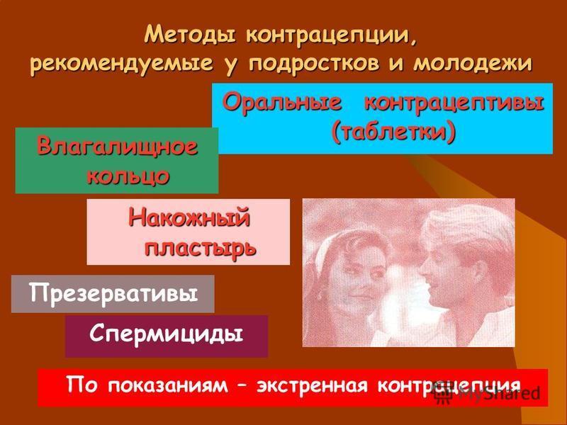 Классификация Барьерные методы (механические) Местная контрацепция (химические) Гормональная контрацепция Внутриматочная контрацепция Добровольная хирургическая стерилизация