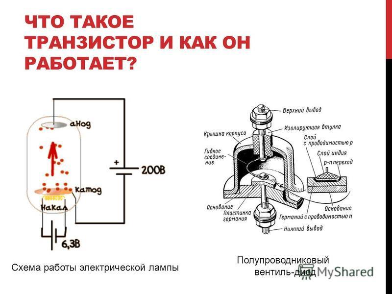 ЧТО ТАКОЕ ТРАНЗИСТОР И КАК ОН РАБОТАЕТ? Схема работы электрической лампы Полупроводниковый вентиль-диод