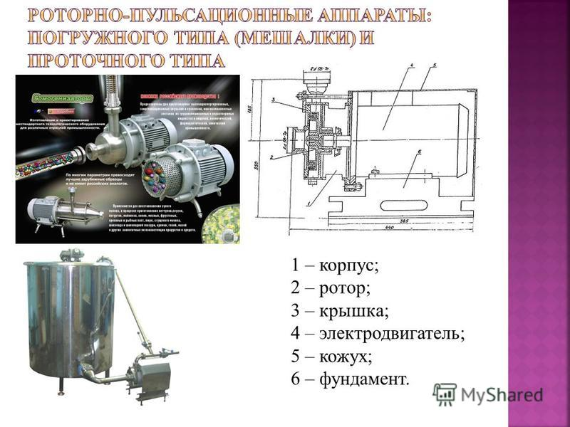 1 – корпус; 2 – ротор; 3 – крышка; 4 – электродвигатель; 5 – кожух; 6 – фундамент.