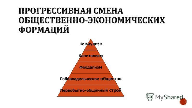 Коммунизм Капитализ м Феодализ м Рабовладельческое общество Первобытно-общинный строй