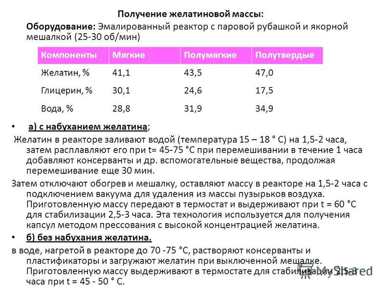 Получение желатиновой массы: Оборудование: Эмалированный реактор с паровой рубашкой и якорной мешалкой (25-30 об/мин) а) с набуханием желатина; Желатин в реакторе заливают водой (температура 15 – 18 ° С) на 1,5-2 часа, затем расплавляют его при t= 45