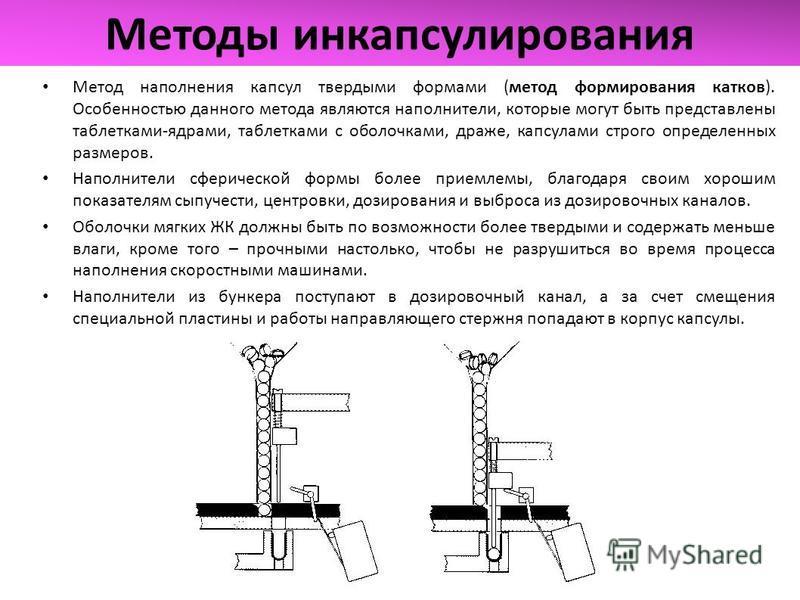 Методы инкапсулирования Метод наполнения капсул твердыми формами (метод формирования катков). Особенностью данного метода являются наполнители, которые могут быть представлены таблетками-ядрами, таблетками с оболочками, драже, капсулами строго опреде